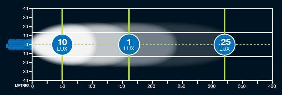 korr led light bar lux diagram hk30w hk series 12\