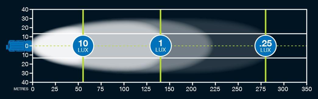 XD Series 20W LED Work Spot Light  XD140    Hard Korr